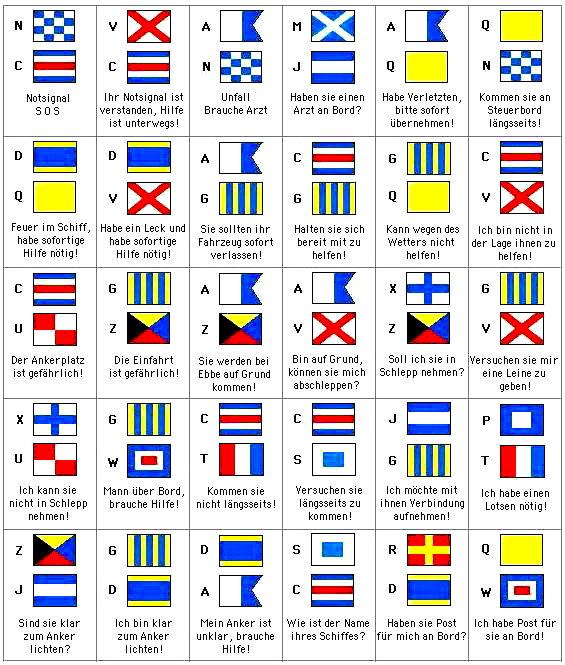 Flaggen An Schiffen